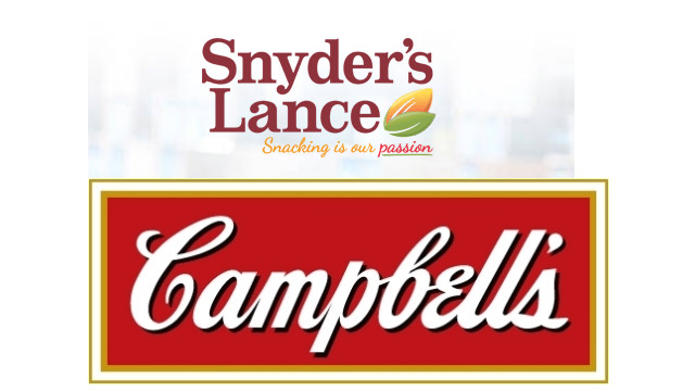 Campbell Soup (CPB) Getting Somewhat Favorable Press Coverage, Analysis Shows