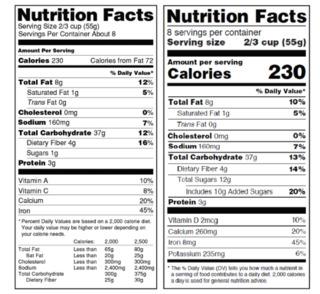 FDA营养标签5947fe5811adb