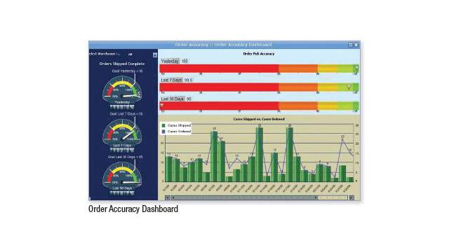 HighJump Performance Advantage Warehouse Management