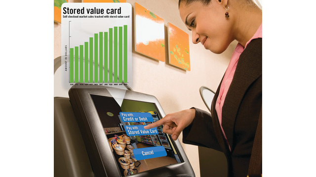 Self checkout markets raise the bar: Key things for operators to consider