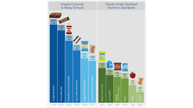kshf-snack-food-infographic_10824580.psd