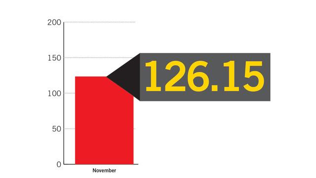 nov-2013-oci-chart-1_11262954.psd