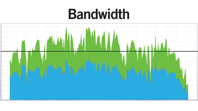 bandwidth_11527191.psd