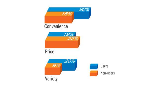 consumerresearchcallsforchange_10273363.jpg