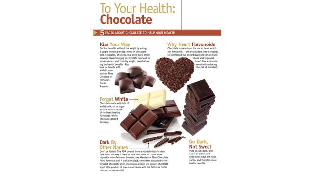 toyourhealthchocolate_10283359.jpg