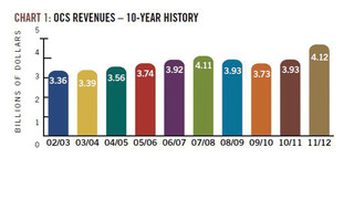 2012 Coffee Service Industry Report: Rebound continues for the second straight year