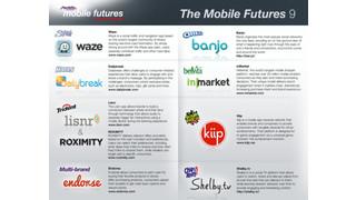 Mondelez International Launches Mobile Marketing Plan For Major Brands