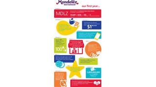 Mondelez International Celebrates Its First Anniversary