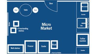 How to layout a micro market