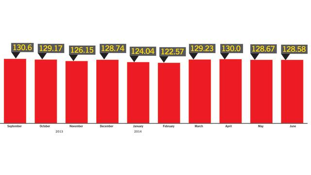 oci-chart-01_11610991.psd
